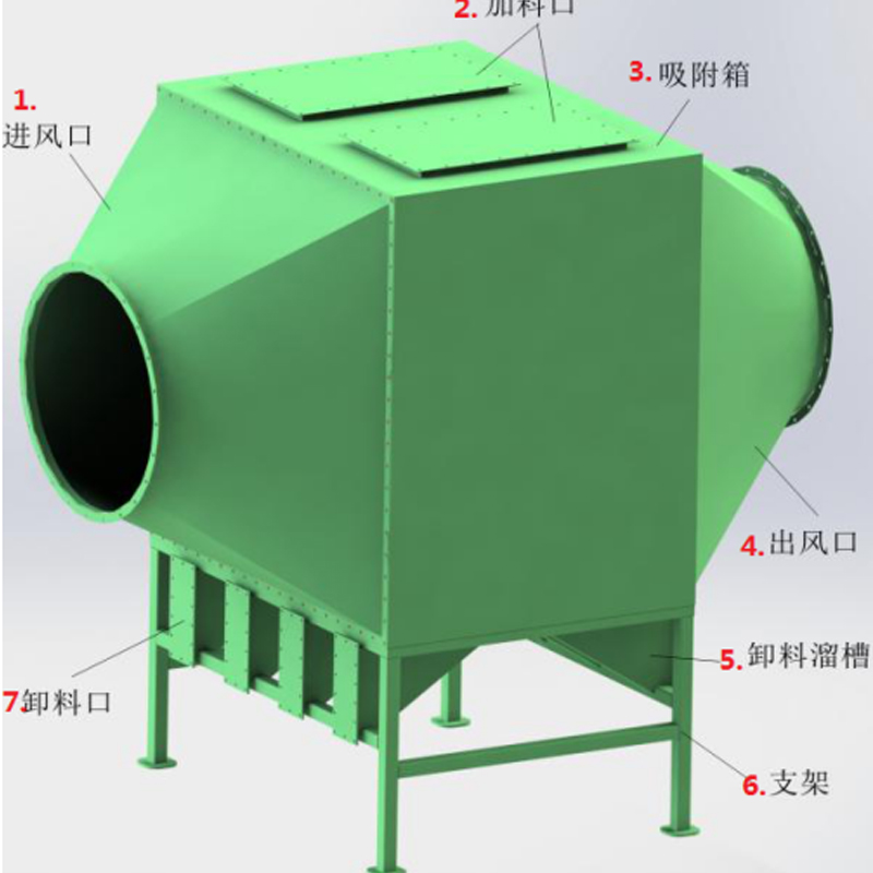 YHXL series industry VOCs special use activated carbon adsorber Featured Image
